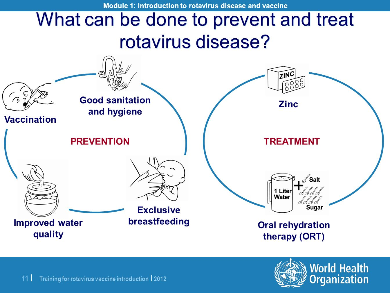 What can be done to prevent and treat rotavirus disease