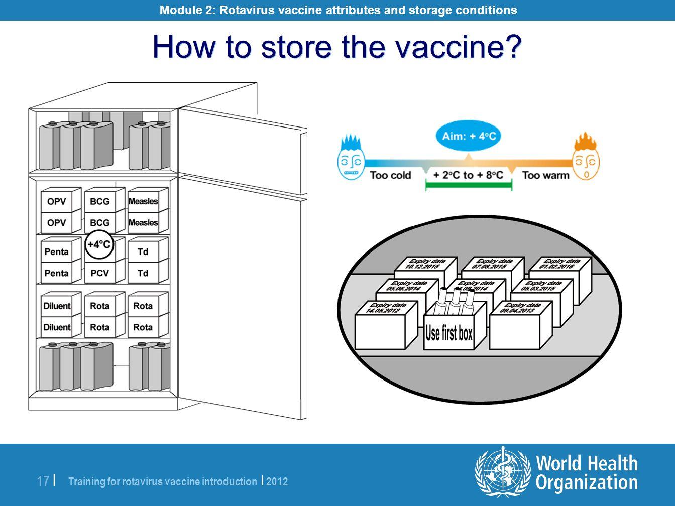 Module 2: Rotavirus vaccine attributes and storage conditions
