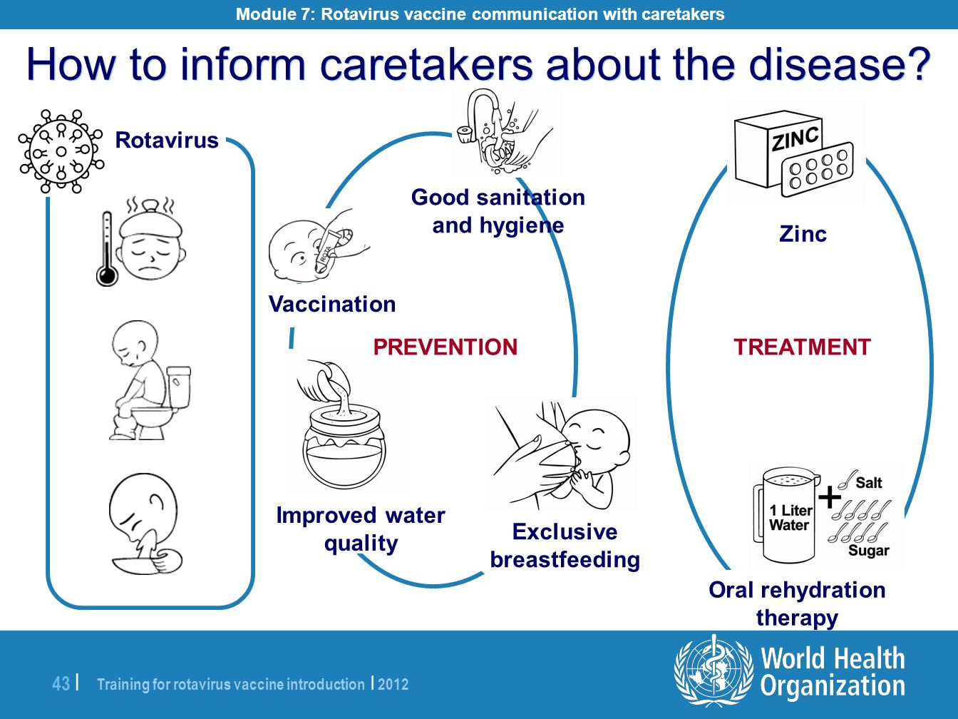 How to inform caretakers about the disease