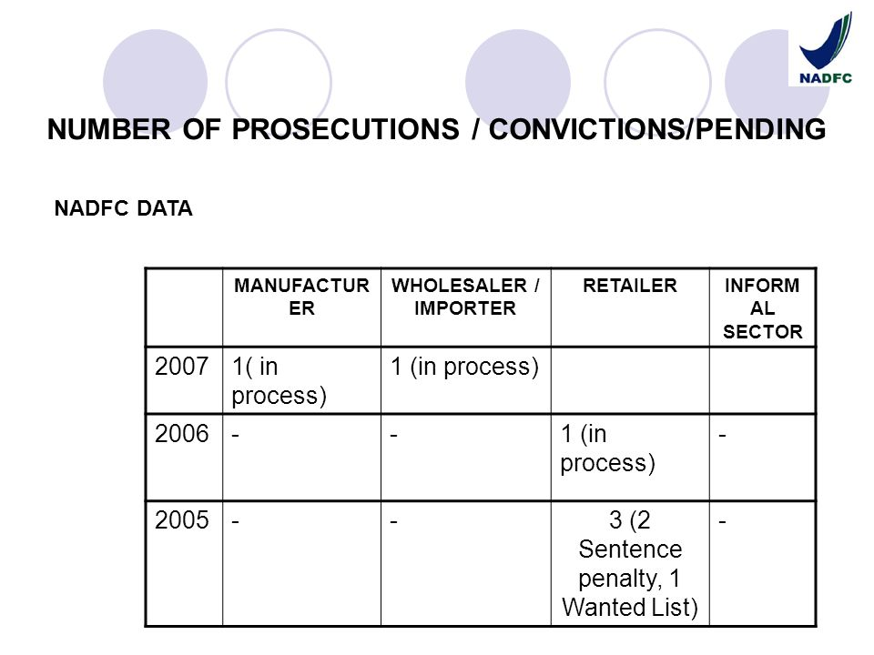 NUMBER OF PROSECUTIONS / CONVICTIONS/PENDING