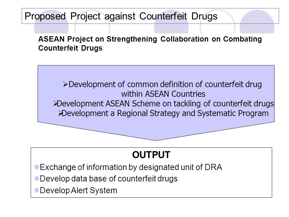 Proposed Project against Counterfeit Drugs