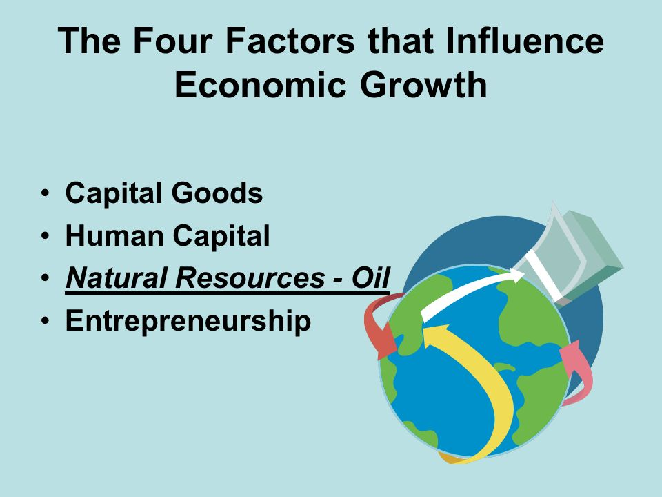 The Four Factors that Influence Economic Growth