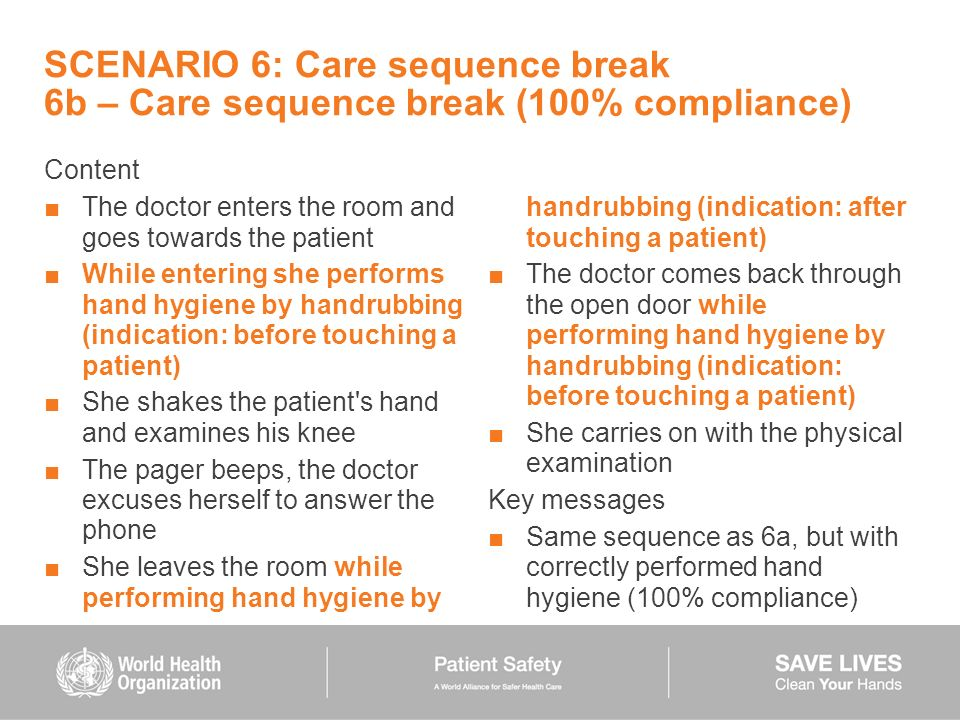 SCENARIO 6: Care sequence break 6b – Care sequence break (100% compliance)