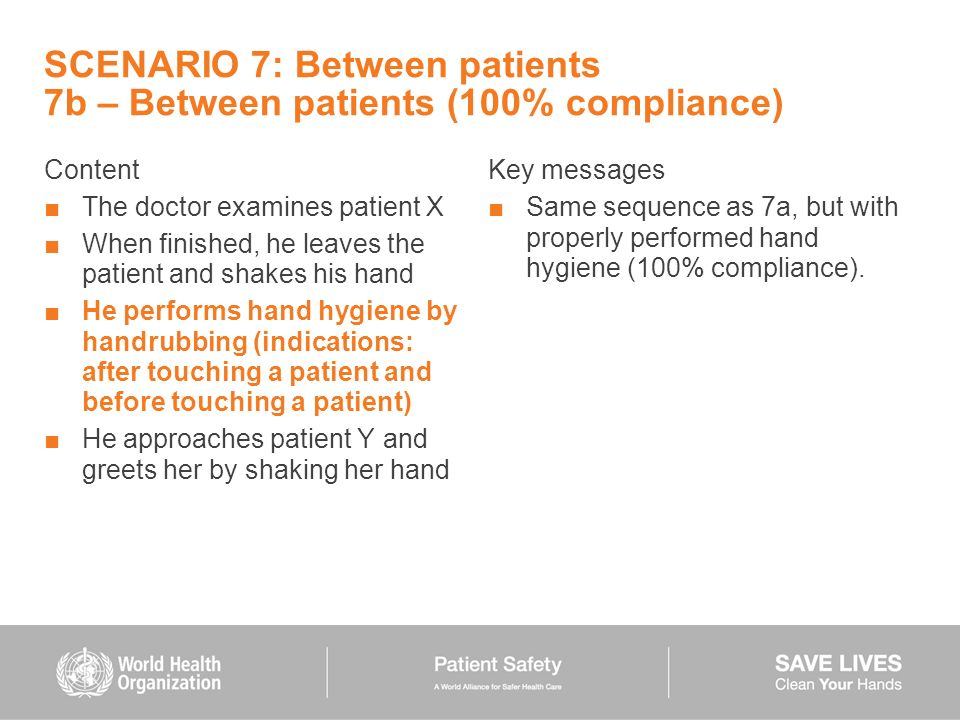 SCENARIO 7: Between patients 7b – Between patients (100% compliance)