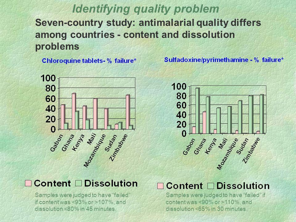 Identifying quality problem