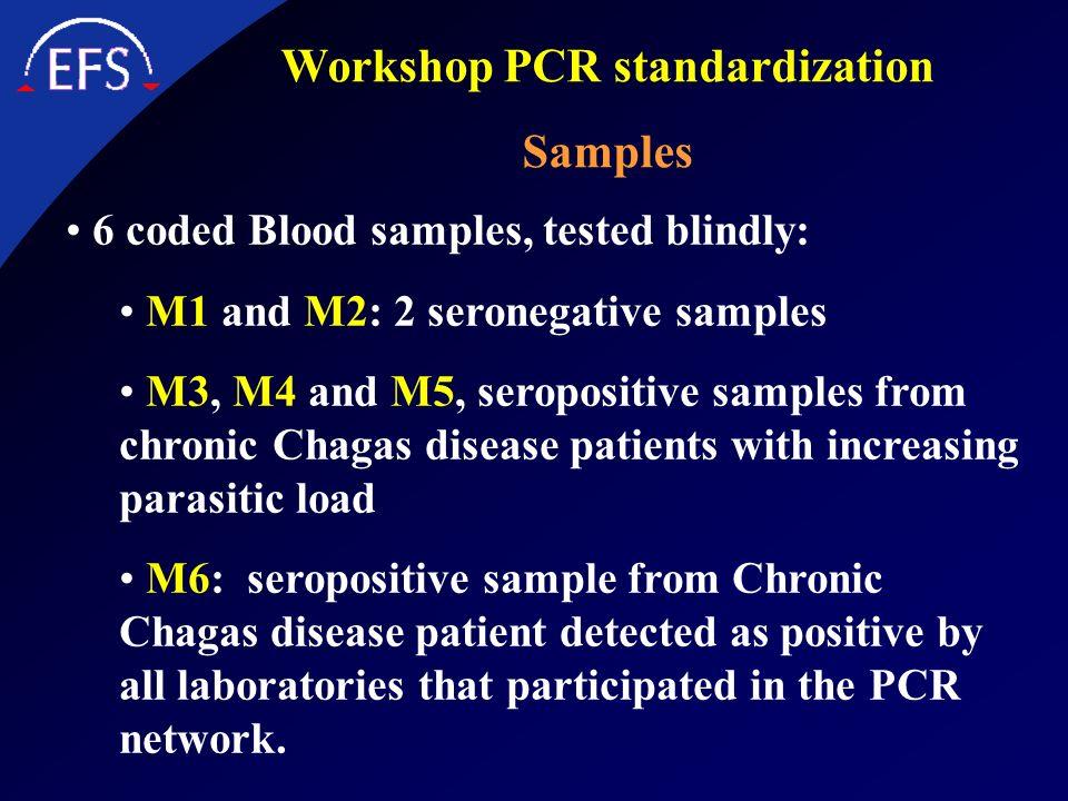 Workshop PCR standardization