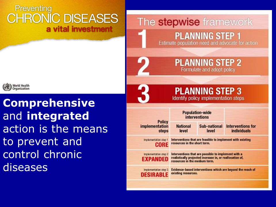 Comprehensive and integrated action is the means to prevent and control chronic diseases