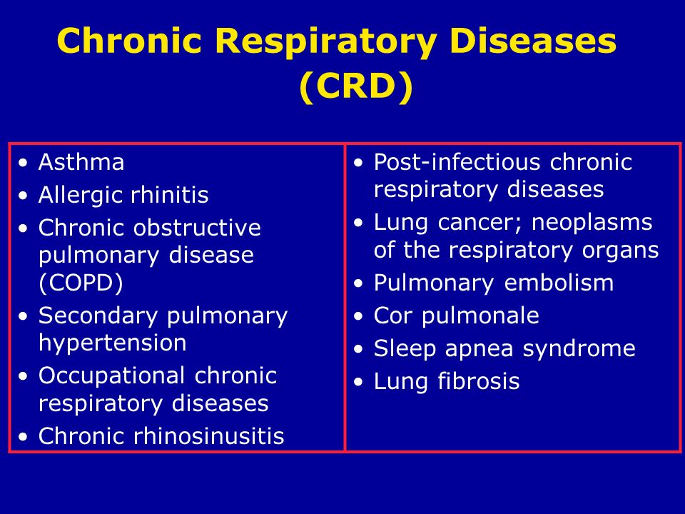 Chronic Respiratory Diseases (CRD)