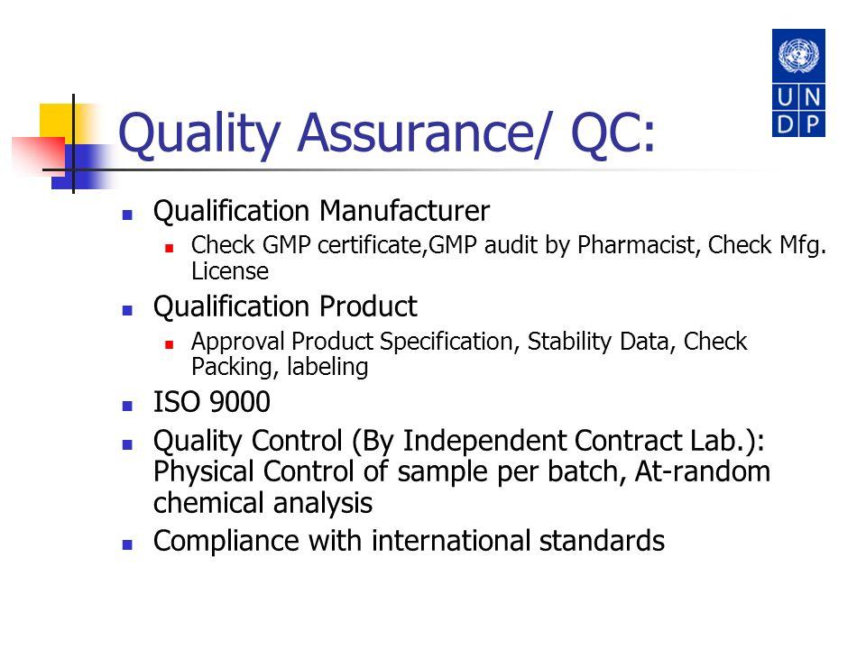 Quality Assurance/ QC:
