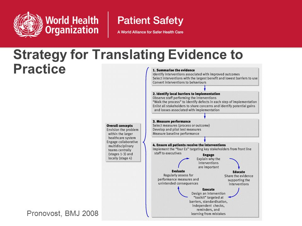 Strategy for Translating Evidence to Practice