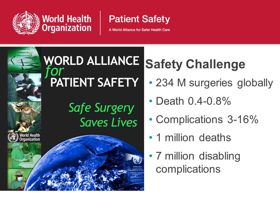The 2nd Global Patient Safety Challenge