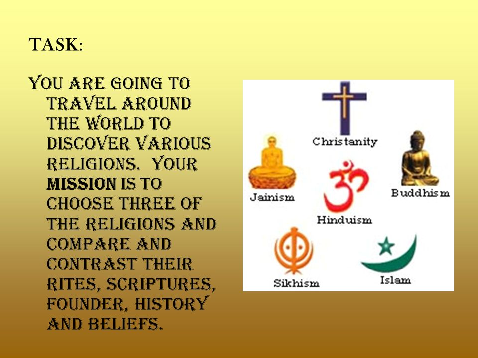 Sixth Grade Social Studies World Religions Summative Assessment - Various religions in the world