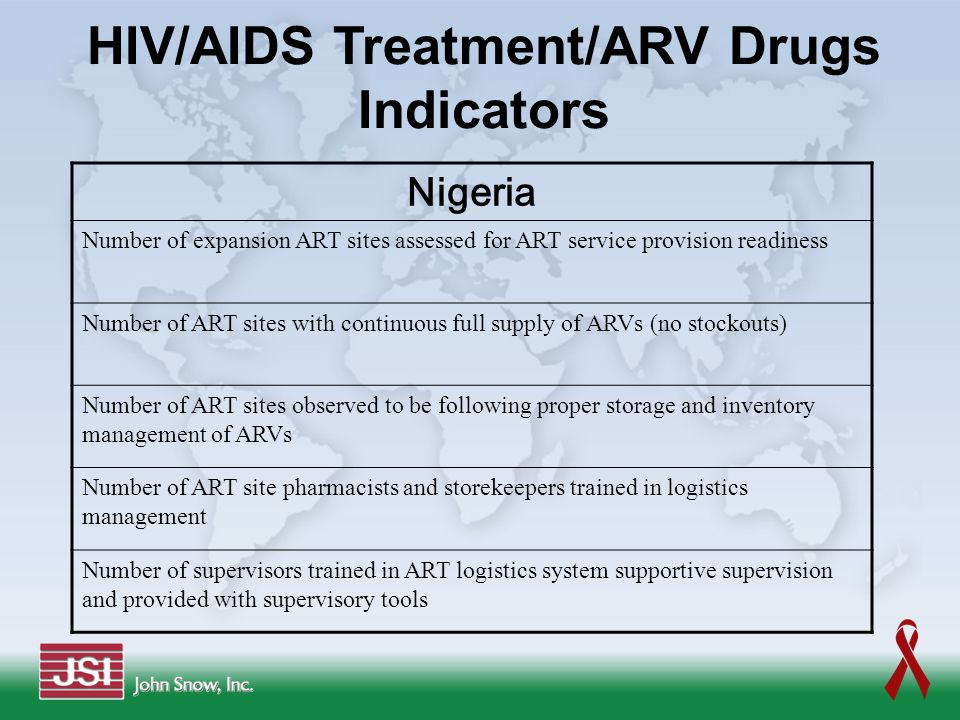 HIV/AIDS Treatment/ARV Drugs Indicators