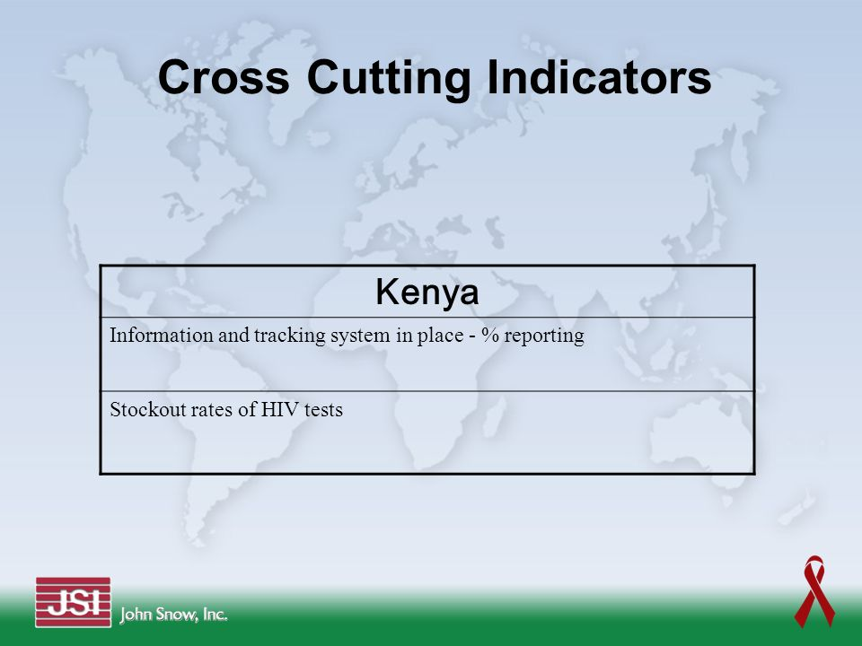 Cross Cutting Indicators