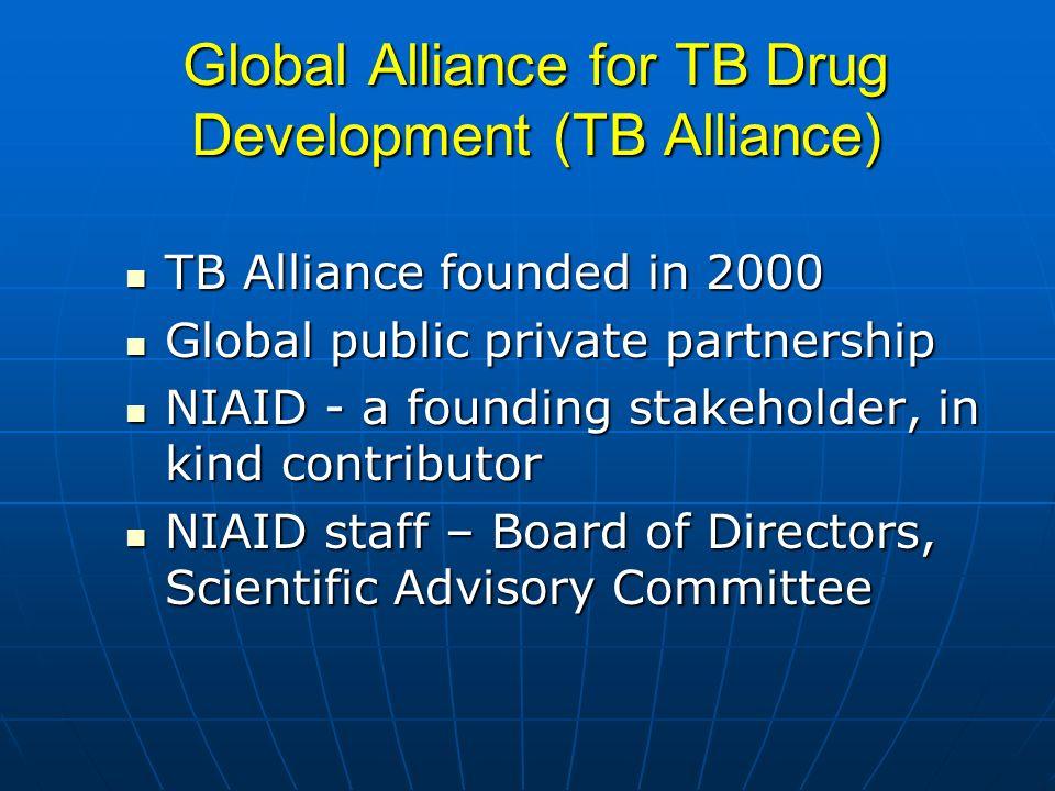 Global Alliance for TB Drug Development (TB Alliance)