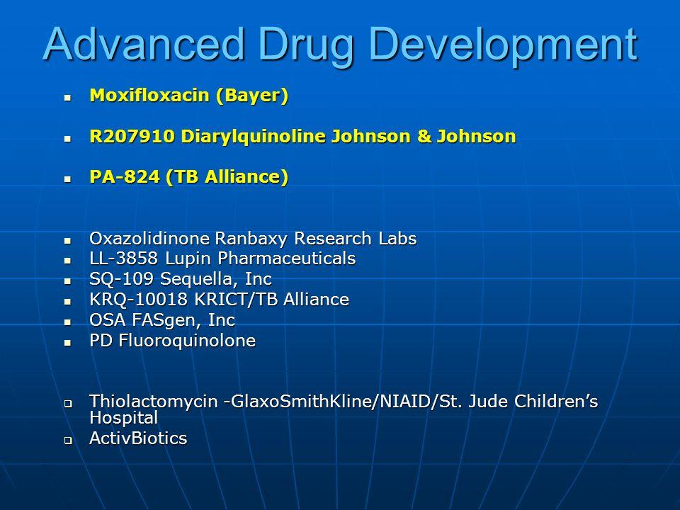 Advanced Drug Development