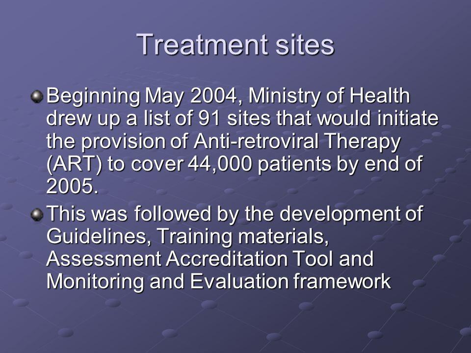 Treatment sites