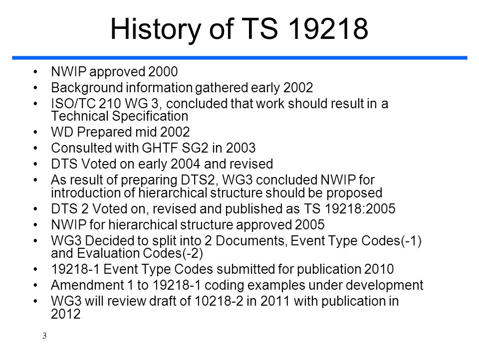 History of TS 19218 NWIP approved 2000
