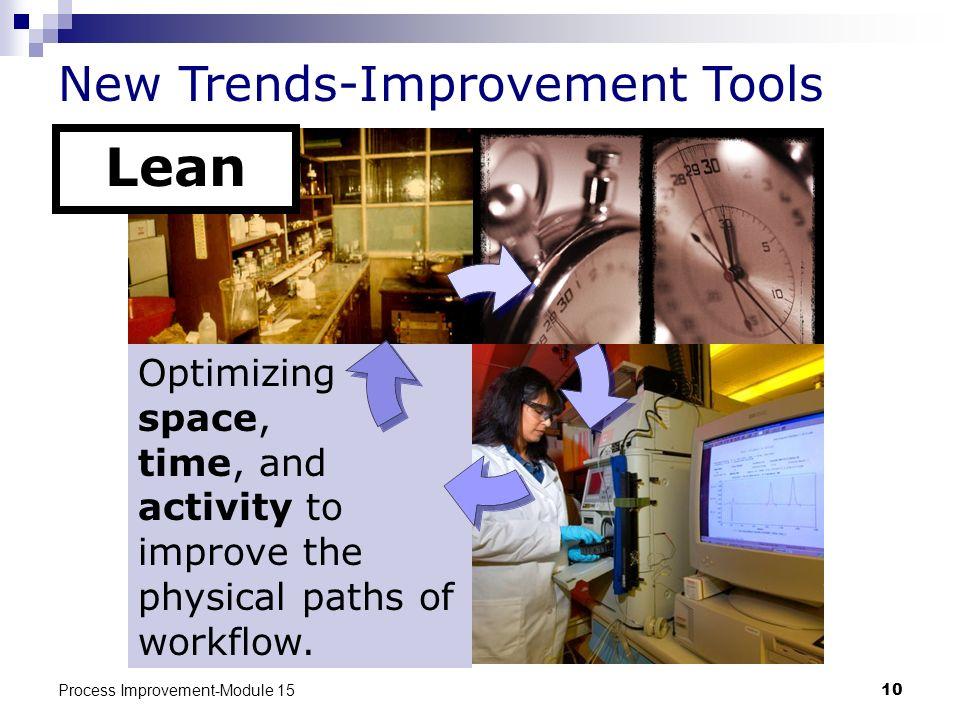 Lean New Trends-Improvement Tools