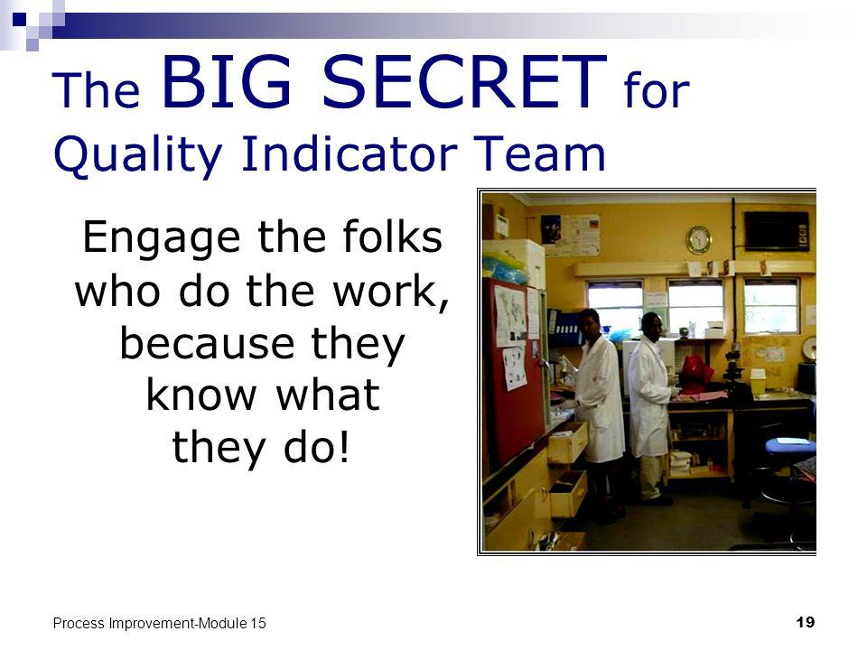 The BIG SECRET for Quality Indicator Team