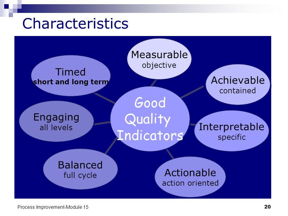 Characteristics Process Improvement-Module 15
