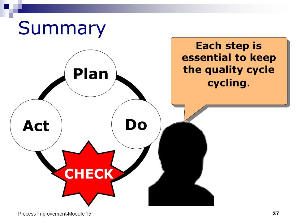 Each step is essential to keep the quality cycle cycling.