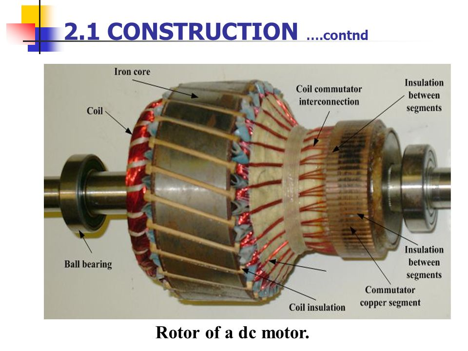 2.1 CONSTRUCTION ….contnd Rotor of a dc motor.