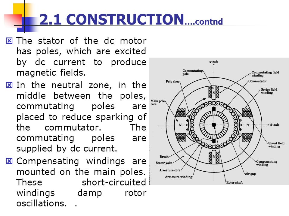 2.1 CONSTRUCTION….contnd The stator of the dc motor has poles, which are excited by dc current to produce magnetic fields.