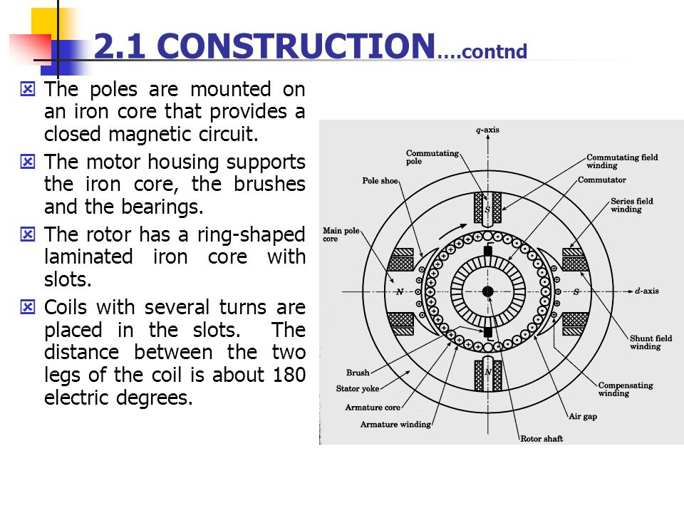 2.1 CONSTRUCTION….contnd The poles are mounted on an iron core that provides a closed magnetic circuit.
