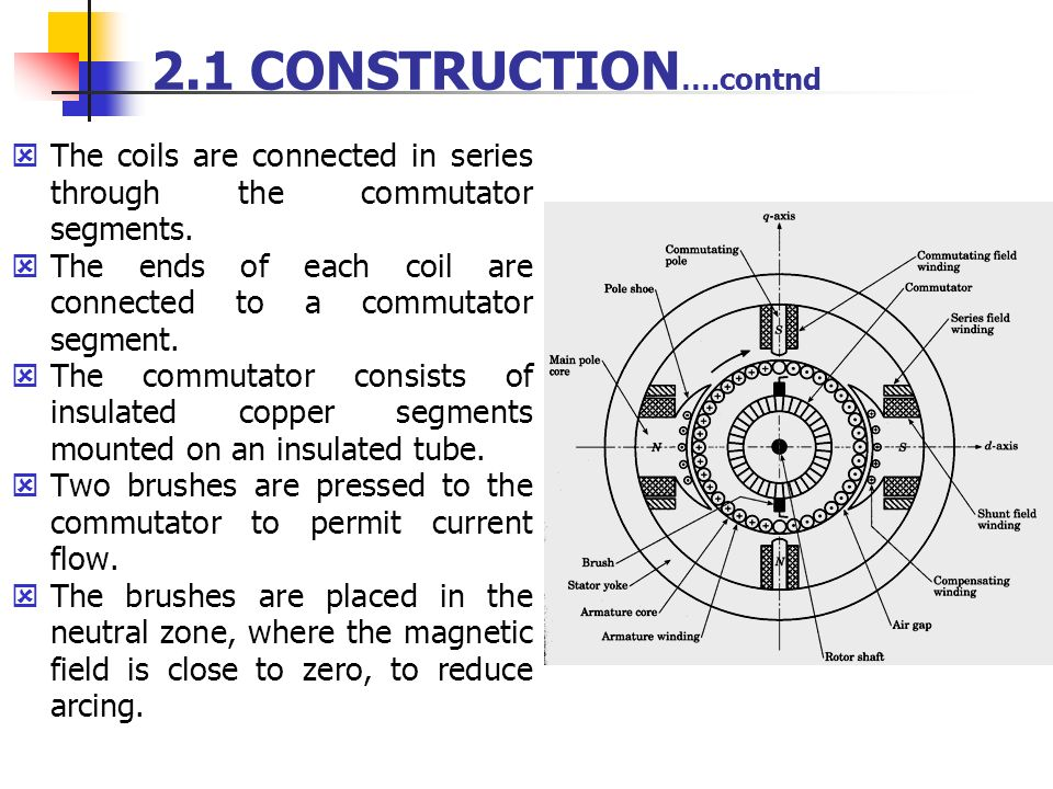 2.1 CONSTRUCTION….contnd The coils are connected in series through the commutator segments.