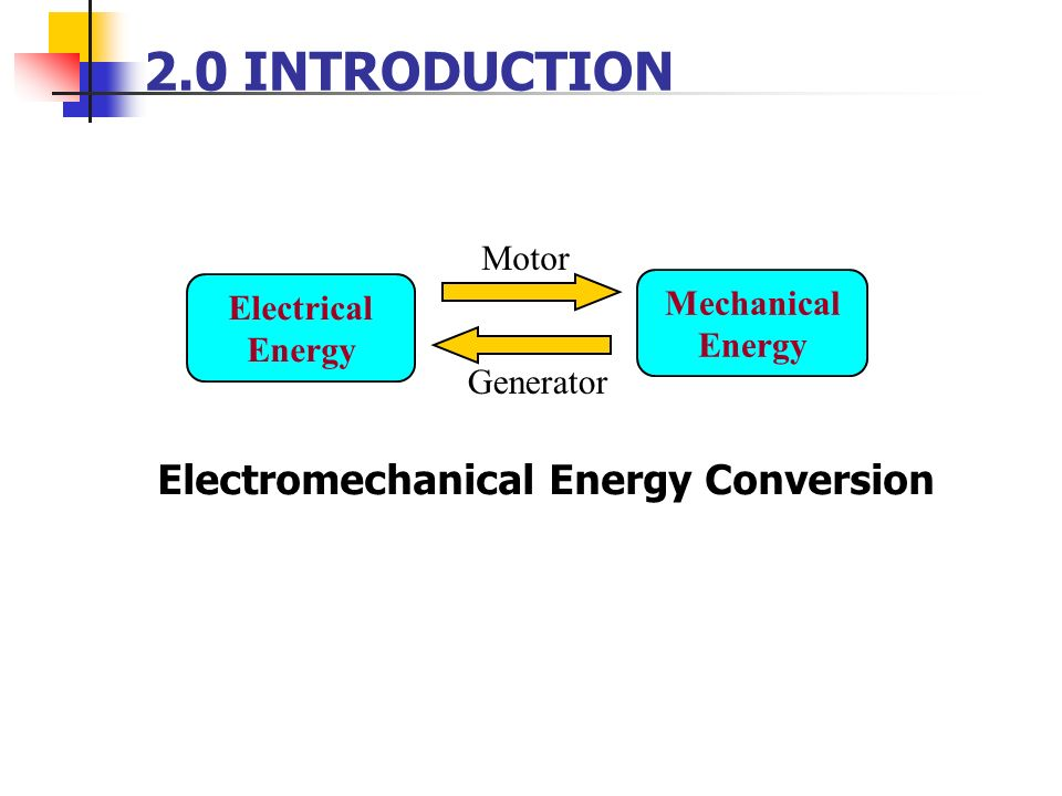 2.0 INTRODUCTION Electromechanical Energy Conversion Motor
