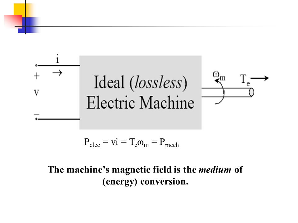 The machine's magnetic field is the medium of (energy) conversion.
