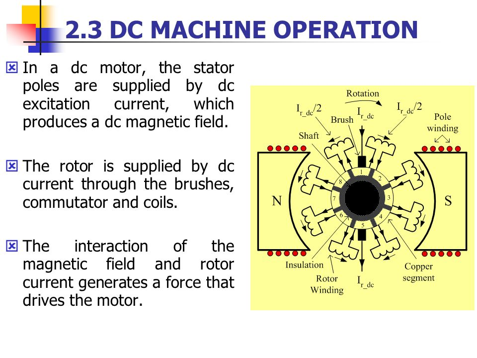 2.3 DC MACHINE OPERATION In a dc motor, the stator poles are supplied by dc excitation current, which produces a dc magnetic field.