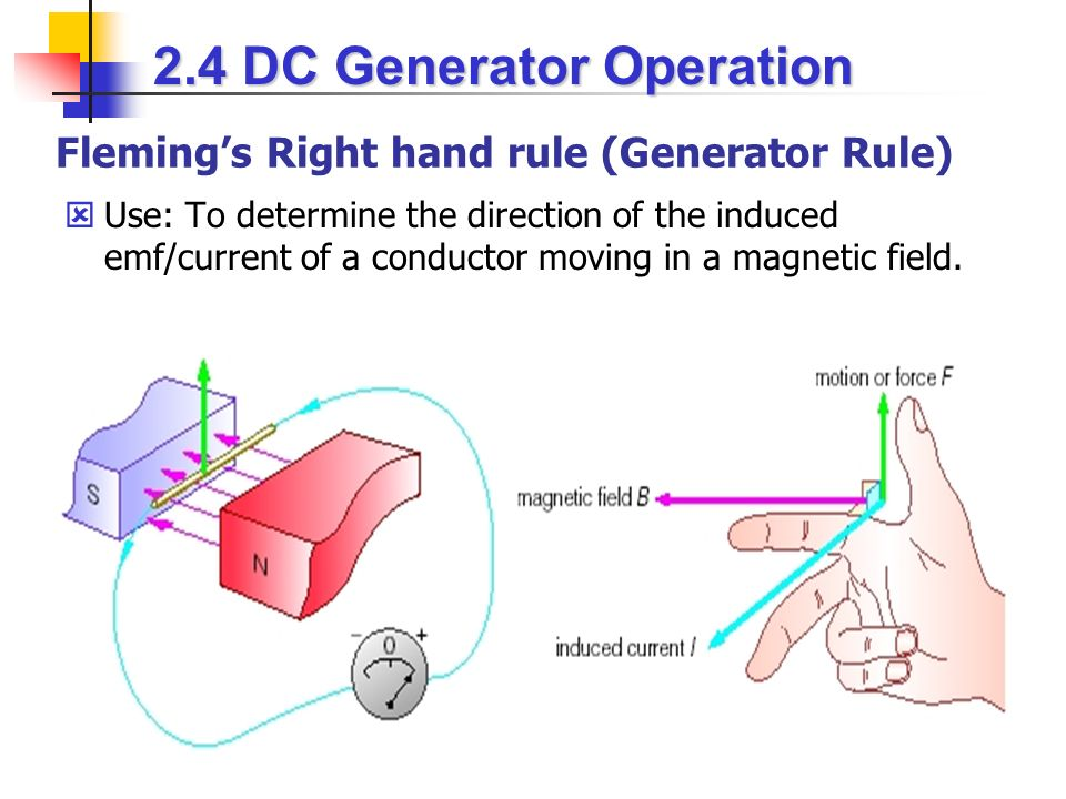 Fleming's Right hand rule (Generator Rule)
