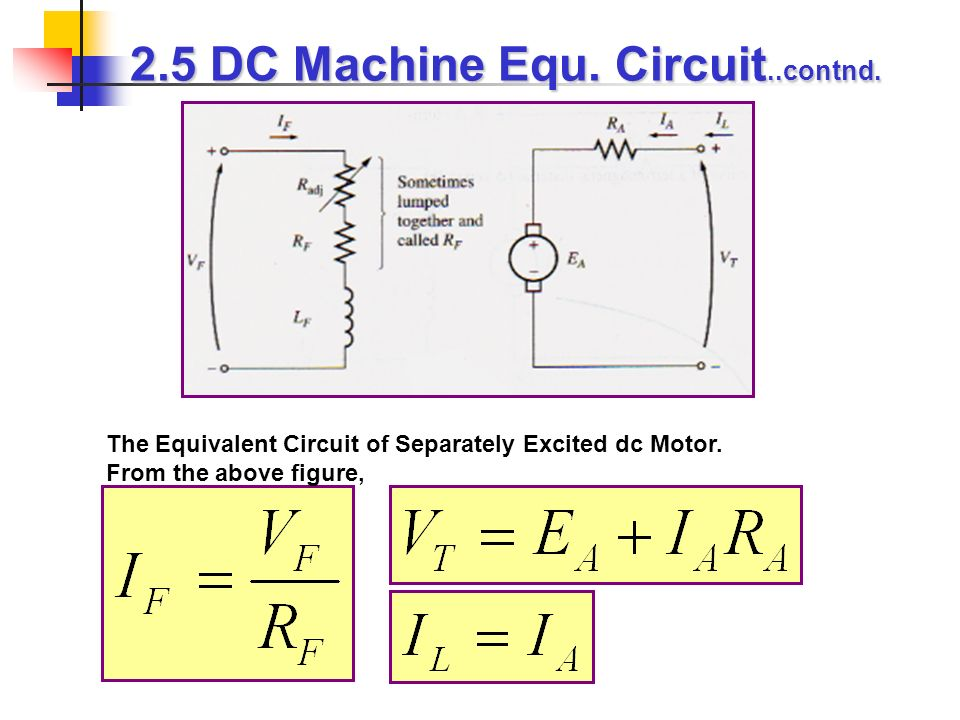 2.5 DC Machine Equ. Circuit..contnd.