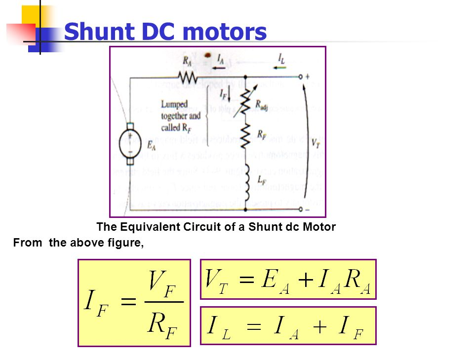Shunt DC motors The Equivalent Circuit of a Shunt dc Motor