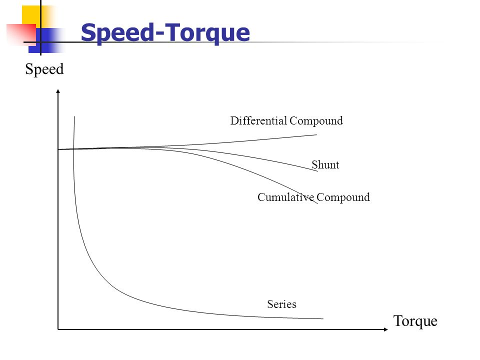 Speed-Torque Speed Torque Differential Compound Shunt