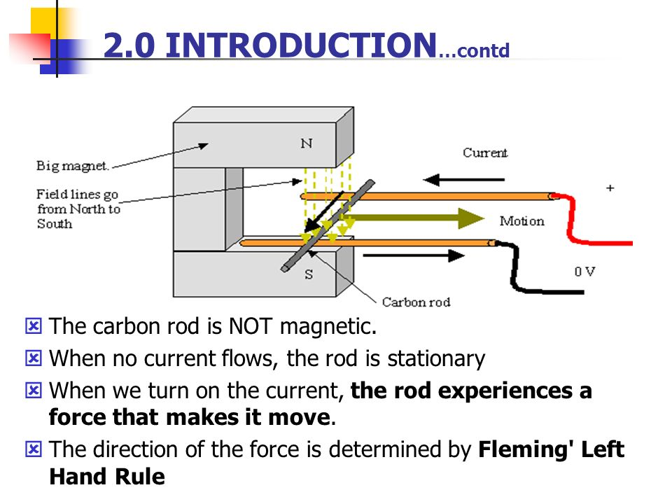 2.0 INTRODUCTION…contd The carbon rod is NOT magnetic.