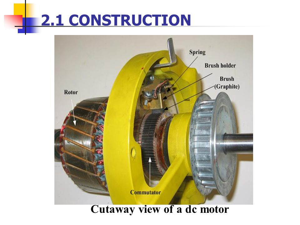 2.1 CONSTRUCTION Cutaway view of a dc motor