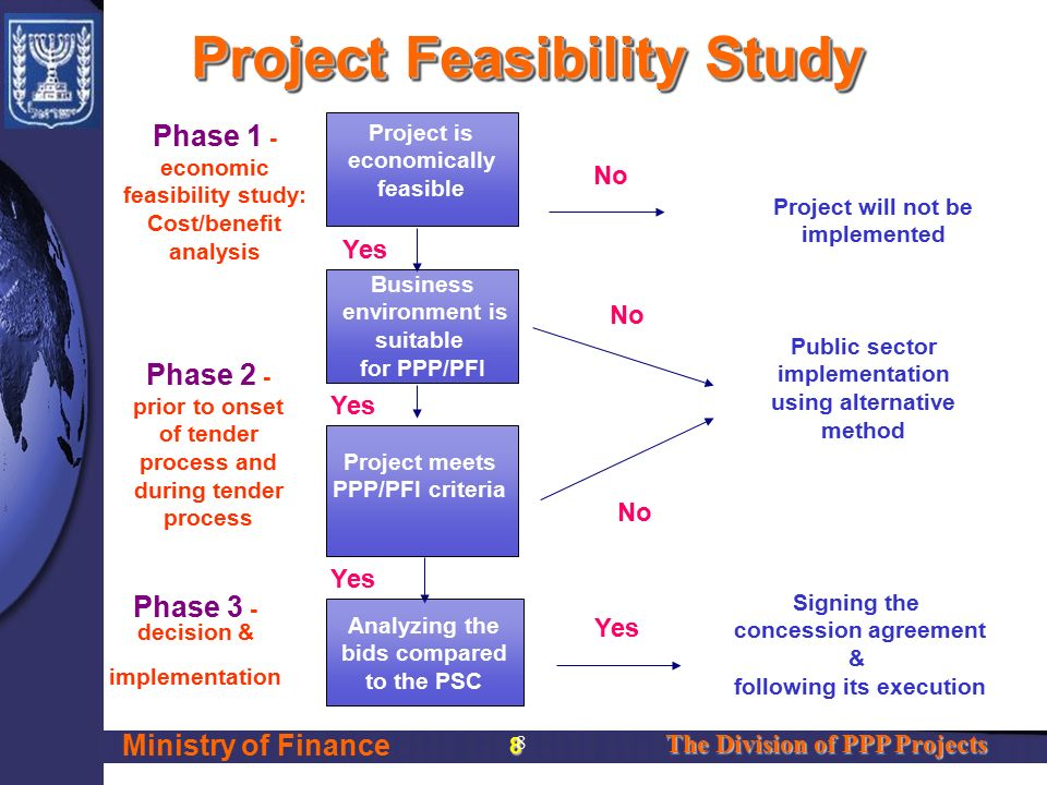 What is economic feasibility How do you know if a project ...