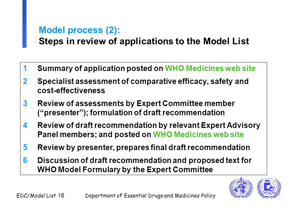 Model process (2): Steps in review of applications to the Model List