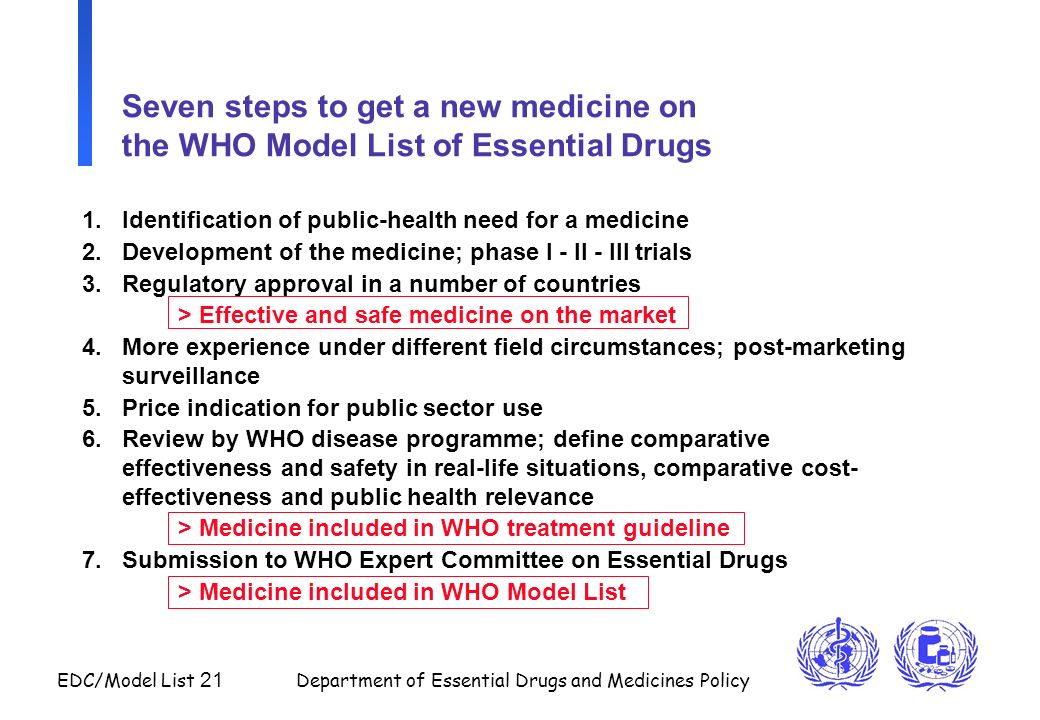 Seven steps to get a new medicine on the WHO Model List of Essential Drugs