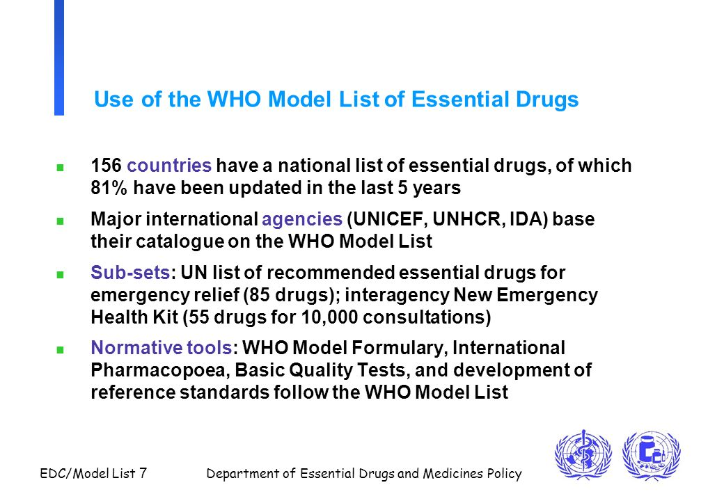 Use of the WHO Model List of Essential Drugs