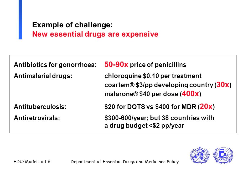 Example of challenge: New essential drugs are expensive