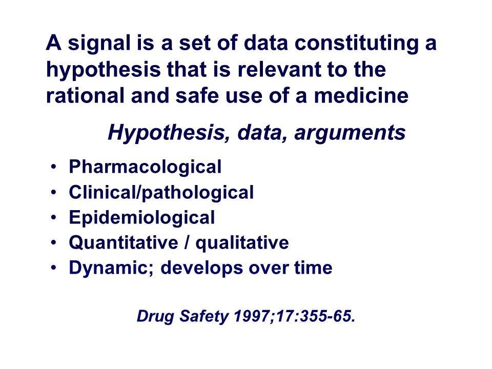Hypothesis, data, arguments