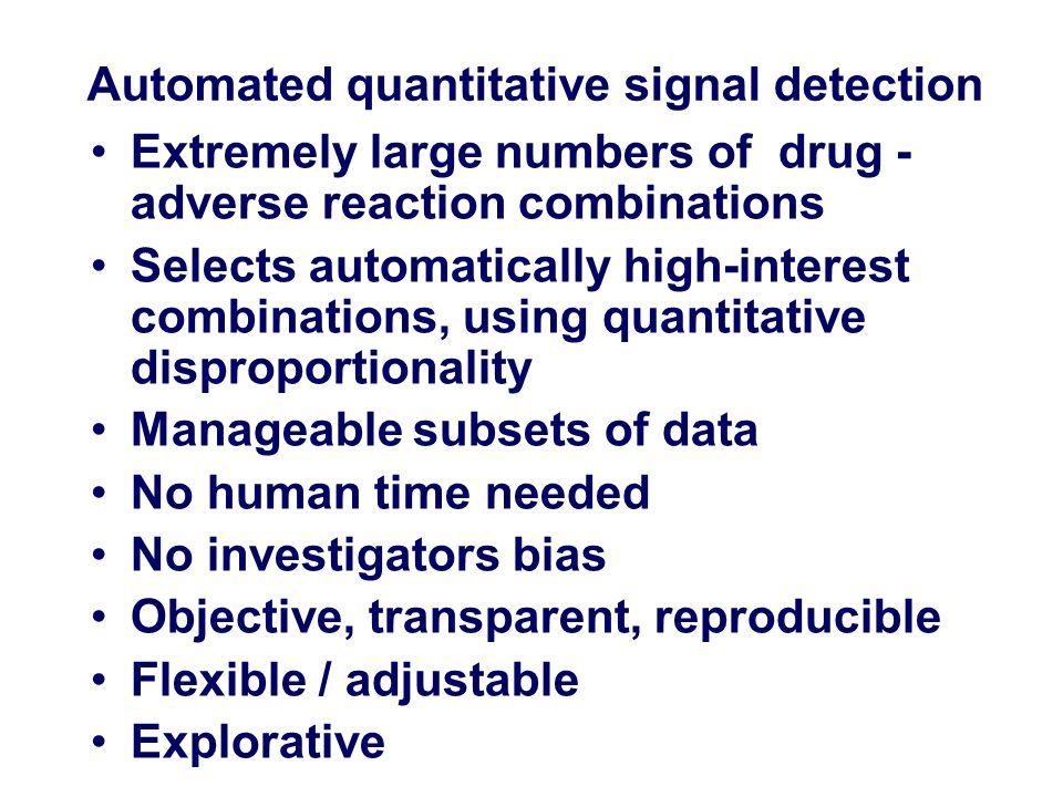 Automated quantitative signal detection