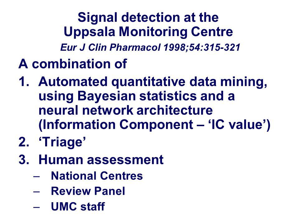 Signal detection at the Uppsala Monitoring Centre Eur J Clin Pharmacol 1998;54:315-321