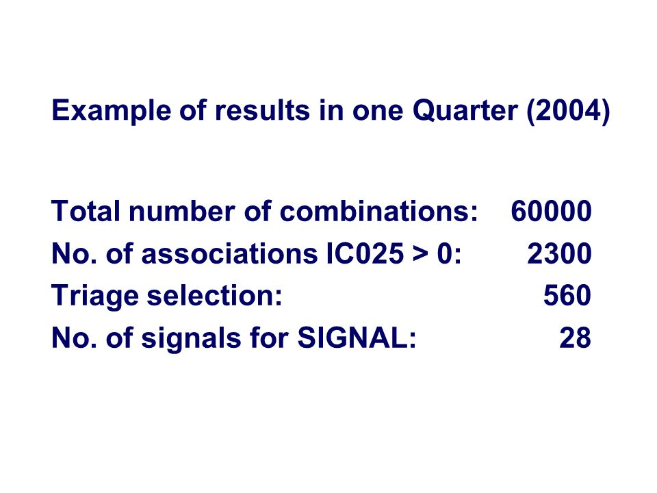 Example of results in one Quarter (2004)