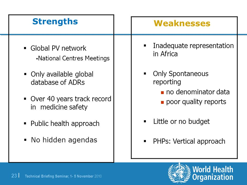 Strengths Weaknesses Global PV network