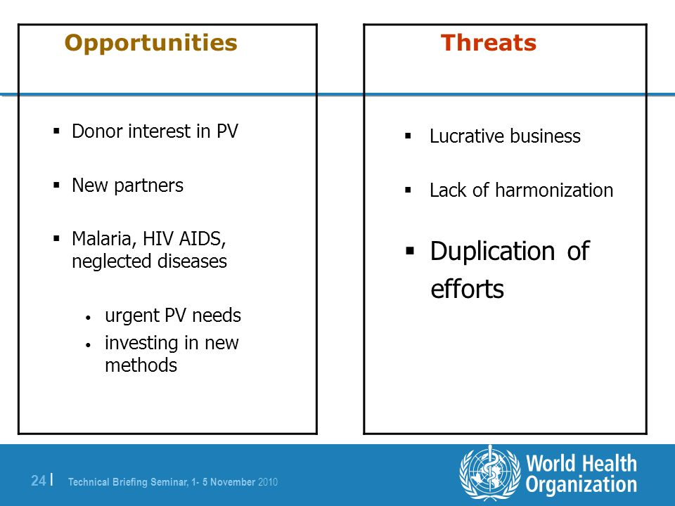 Duplication of efforts Opportunities Threats Donor interest in PV